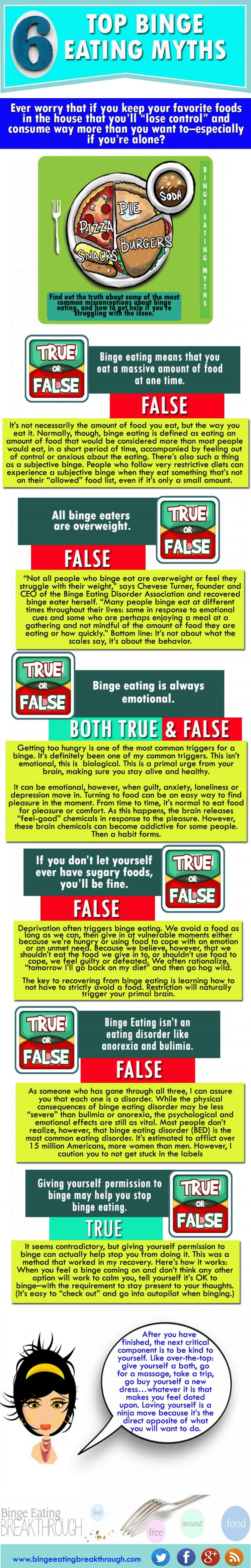 If you find yourself eating out of control, you may be a victim of binge eating #disorder, which is not good for your health. Those with binge eating disorder often have feelings of #depression, #guilt, and disgust with themselves. #BingeEating has adverse effects on your #health and it doesn't have to be this way if you can get a handle on your #eating behaviors.