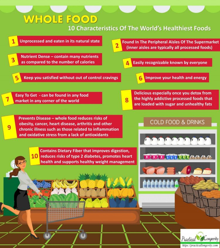Whole Food characteristic of the world healthiest foods
