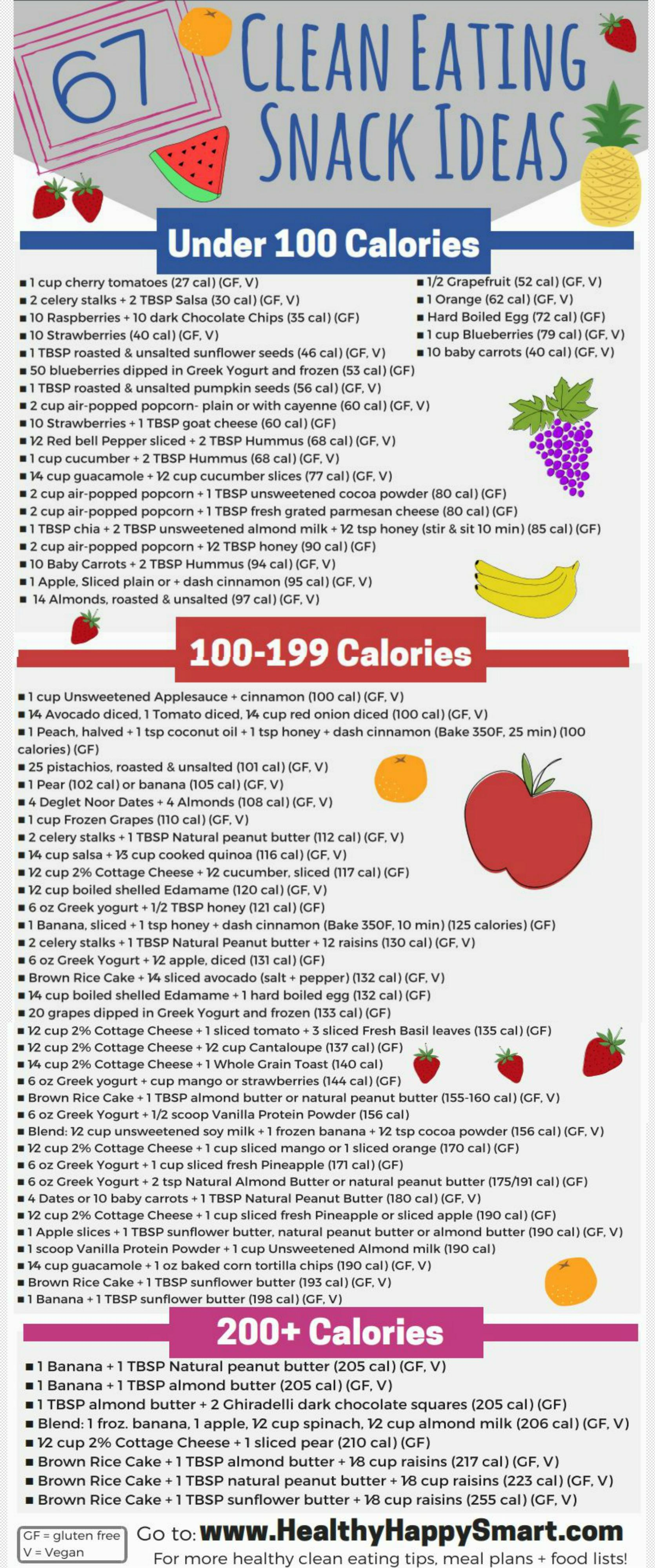 clean eating weight loss snacks under 100 calories