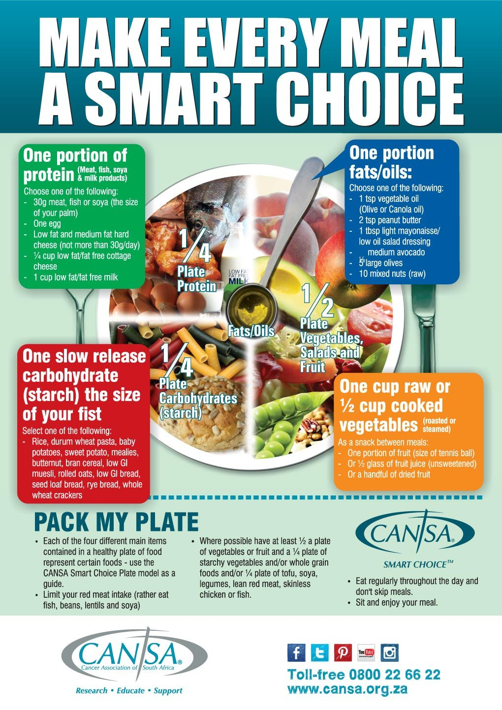 Pack My Plate good Nutrition How can healthy eating benefit you