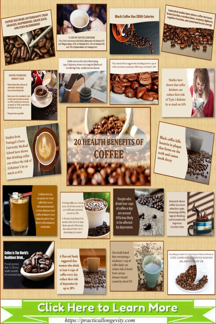 30 Health Benefits from Drinking Coffee Regularly